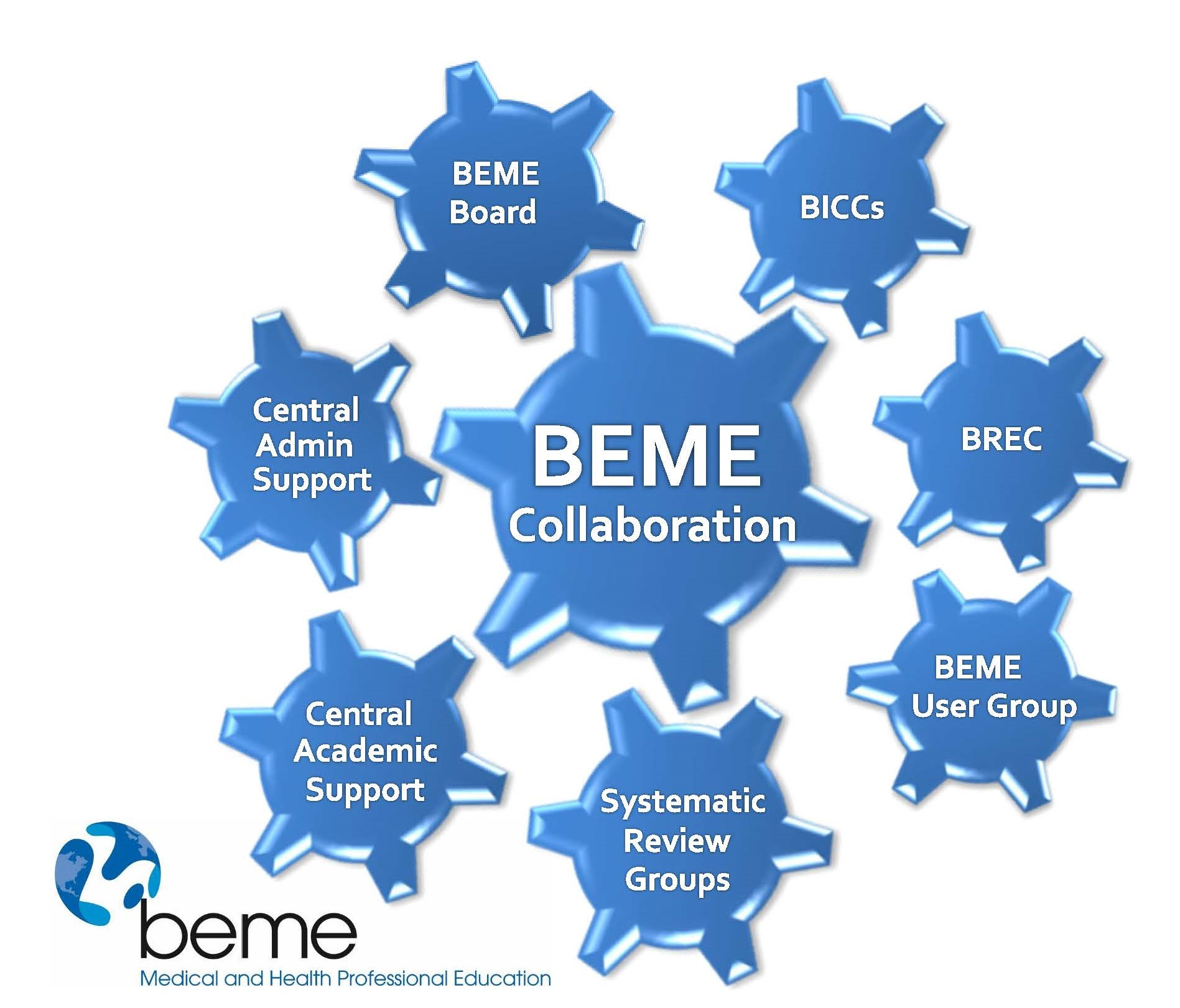BEME_Structure August 2015.jpg